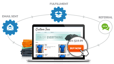 Sell Online - Infusionsoft Ecommerce - Infusionsoft UK Consultant