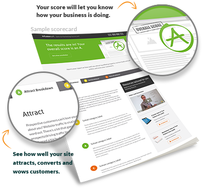 Infusionsoft Website Scorecard - - Infusionsoft UK Consultant